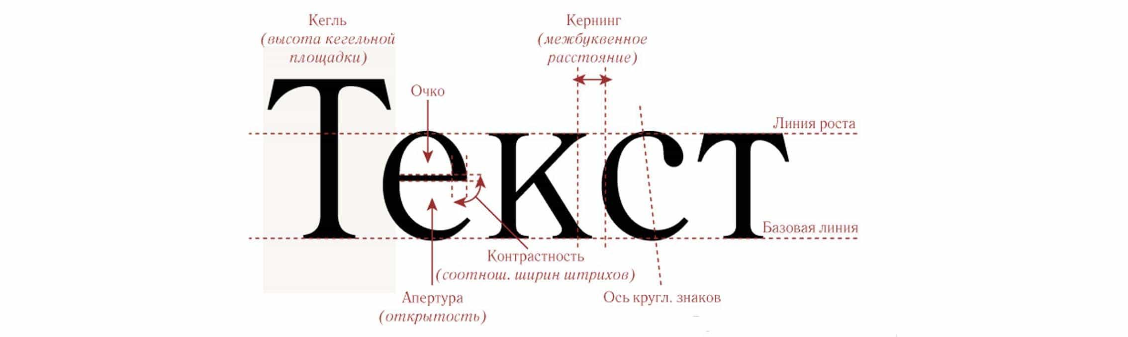 Разработка фирменного стиля. Шрифт