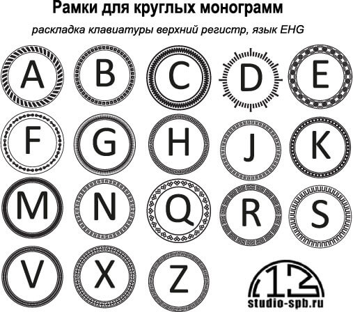 Рамки для круглых монограмм